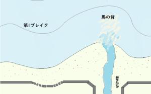 ヒラメルアー釣りポイント馬の背