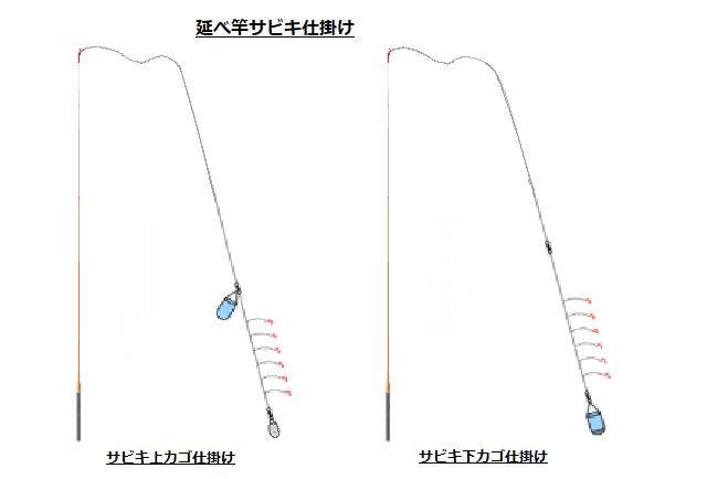 延べ竿サビキ仕掛けイラスト