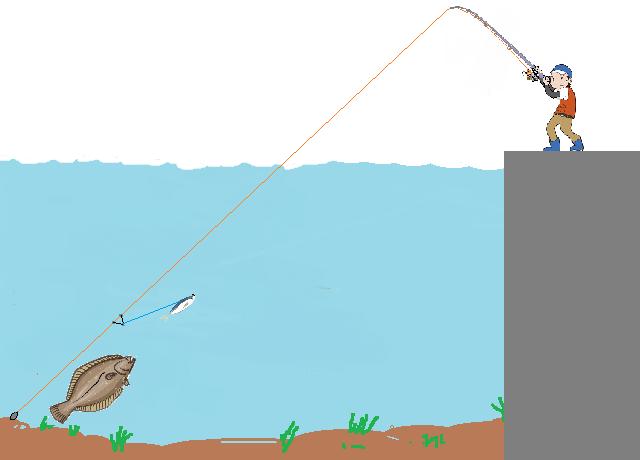 泳がせブッコミ仕掛け1釣り方