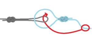 チチワ結び道糸とハリスヨリモドシの結び方3