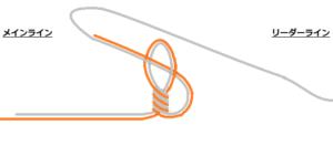 トリプルエイトノット4