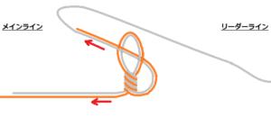 トリプルエイトノット5