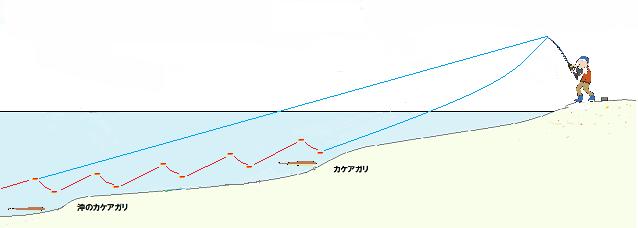 マゴチルアー釣りイラスト