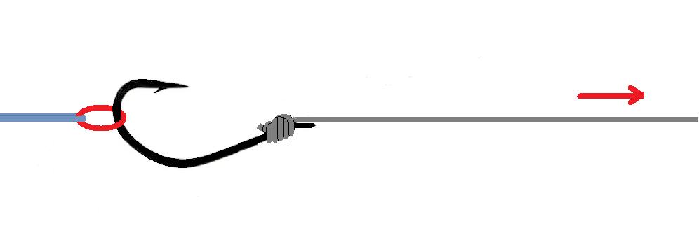 釣り針の結び方強度チェック