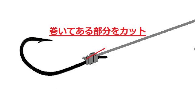 結んである釣り針の外し方