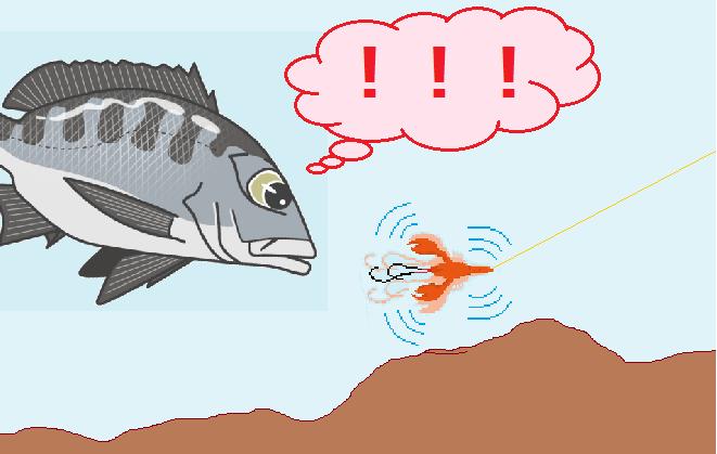 チニングワームの選び方 アクションと波動